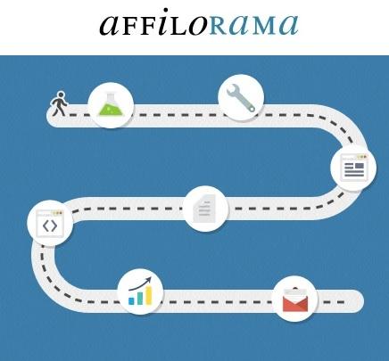 affilorama-map