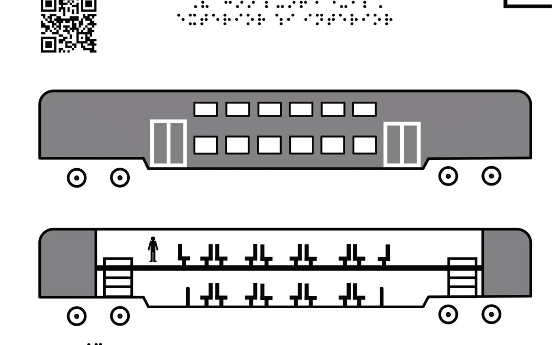 Vagon punte dublă