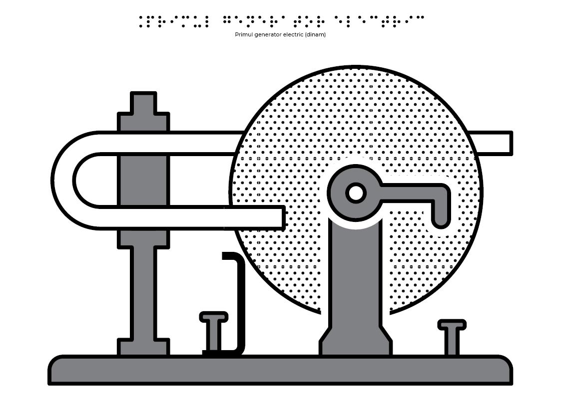 Primul generator electric – Dinam