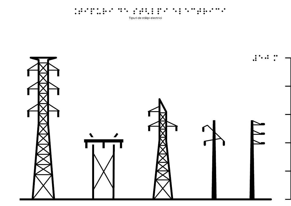 Tipuri de stâlpi electrici
