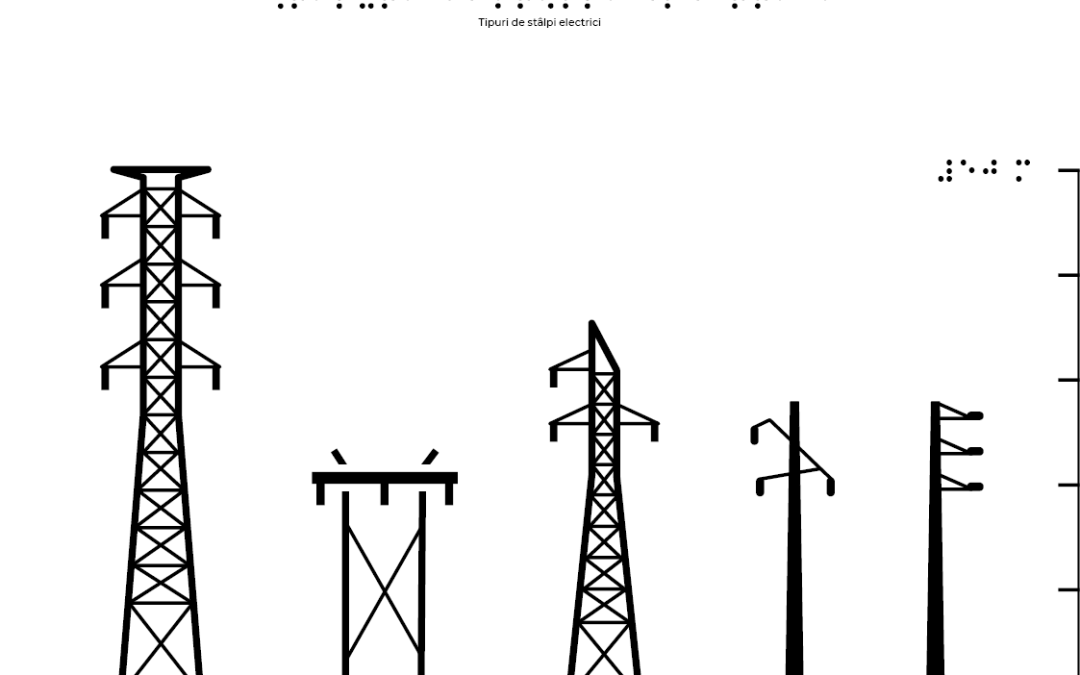 types of electric poles
