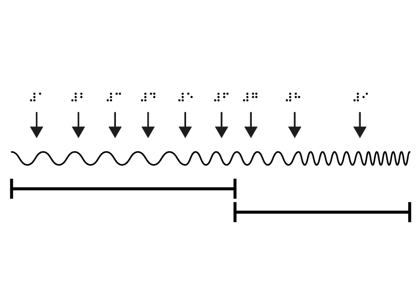 Spectrul electromagnetic