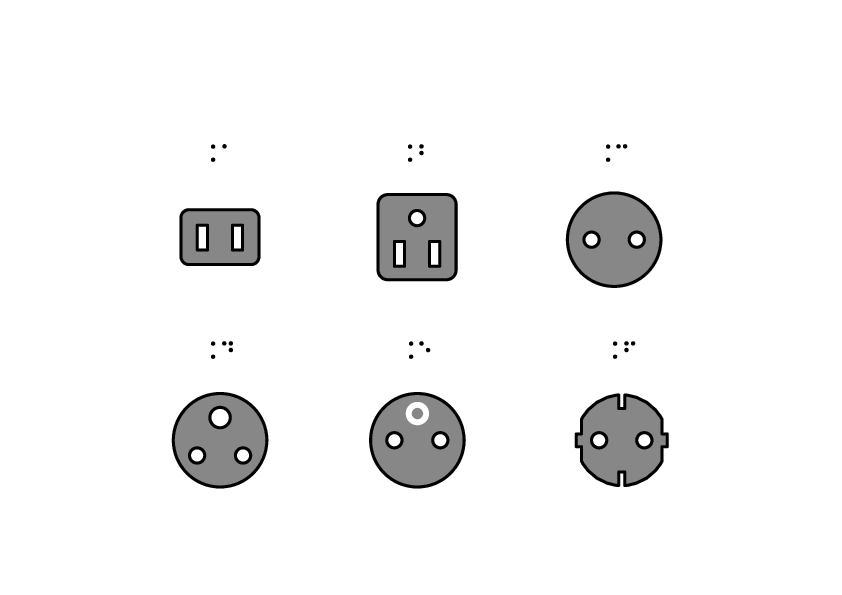Types of sockets A-F