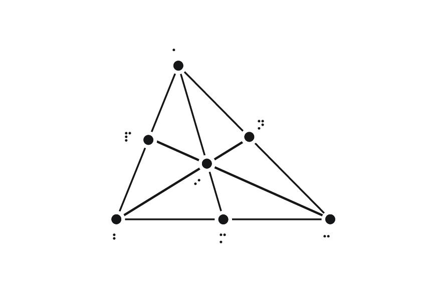 Concurența bisectoarelor unui triunghi