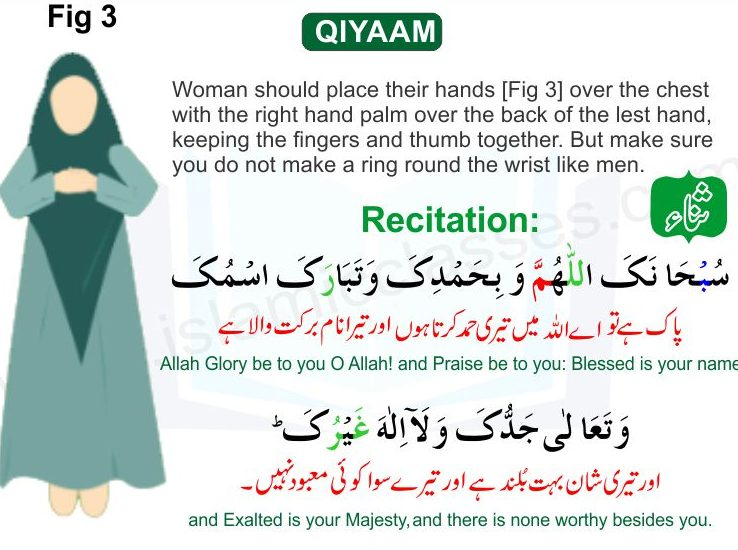 Girls Urdu List Names Islamic