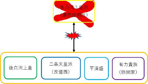 後白河天皇の事績-04
