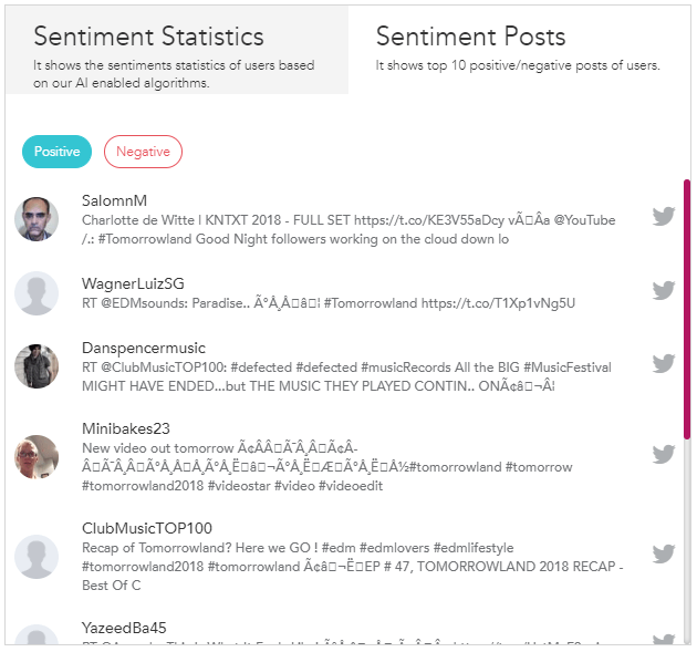 sentiment posts