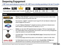 Deepening Engagement - Slide 6