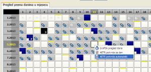 Direktna izrada AETR potvrde iz kalendara vozača