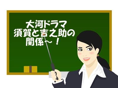 大河ドラマ【西郷どん】の須賀(すが)と吉之助の関係は?