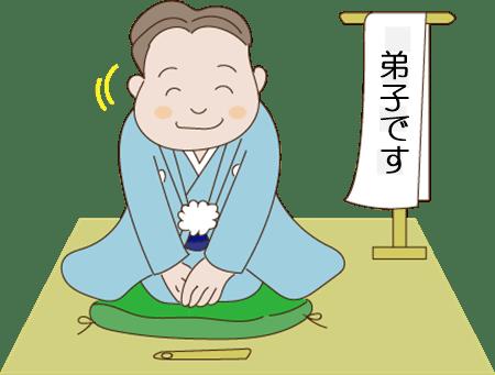 美濃部孝蔵(古今亭志ん生)は本当に弟子だったの?