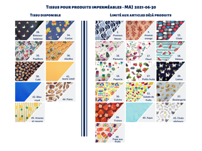Choix de tissus PUL - disponibles