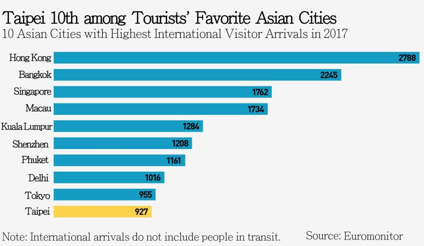 new sources driving taiwan_s tourism growth_photo-by-commonwealth-1