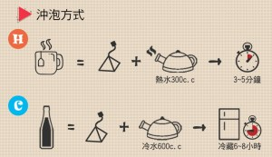 無可挑Tea12