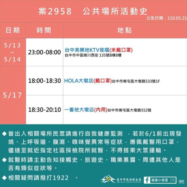2021 05 21 153219 - 5/21台中本土最新確診案例足跡整理!