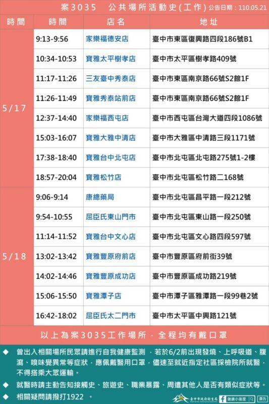2021 05 21 153307 - 5/21台中本土最新確診案例足跡整理!