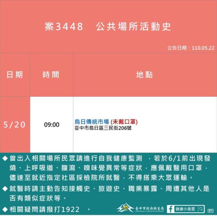 2021 05 22 153137 - 5/22台中本土最新確診案例足跡整理!