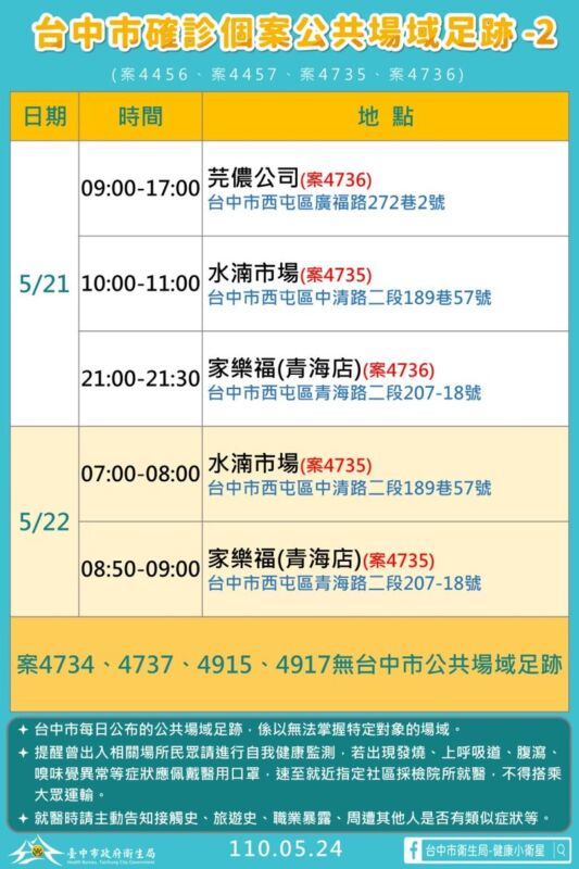 2021 05 24 152339 - 5/24台中本土最新確診案例足跡整理!