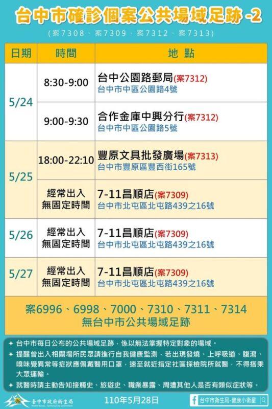 2021 05 28 152148 - 5/28台中本土最新確診案例足跡整理!