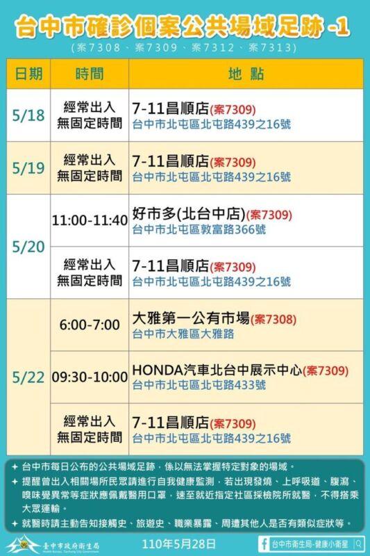 2021 05 28 160659 - 5/28台中本土最新確診案例足跡整理!
