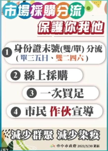 2021 05 30 151846 - 5/30台中本土最新確診案例足跡整理!