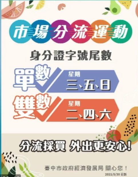 2021 05 30 151856 - 5/30台中本土最新確診案例足跡整理!