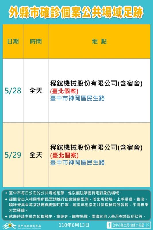 2021 06 13 152321 - 6/13台中本土最新確診案例足跡整理!