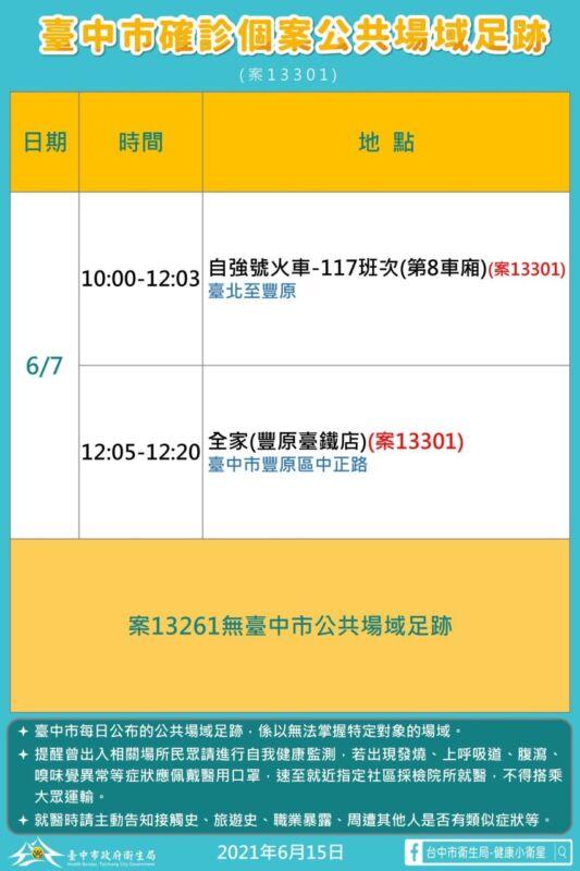 2021 06 15 152521 - 6/15台中本土最新確診案例足跡整理,接種疫苗與感染症狀差異簡易分辨!