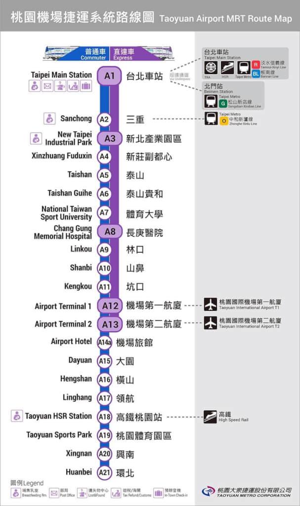 Taipei Airport MRT Stations