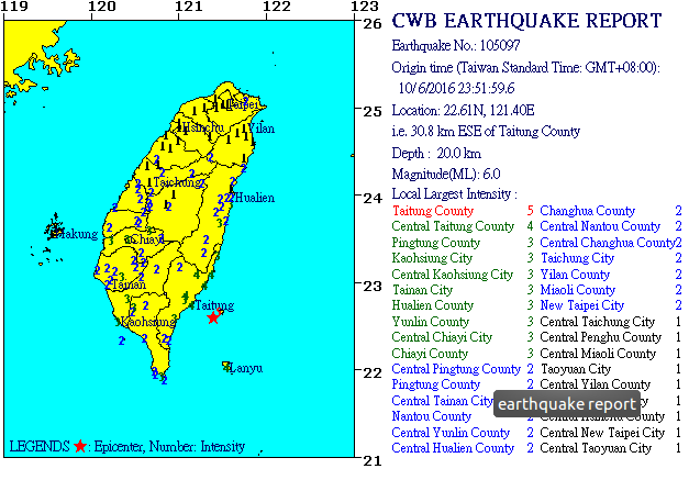 Earthquake 97 recorded in Taitung (Taidong) magnitude 6