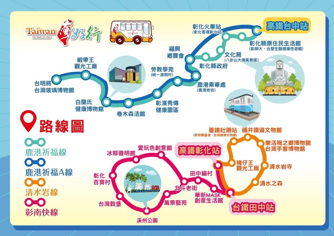 【2020彰化台灣好行一日遊套票】鹿港祈福A線.觀光工廠