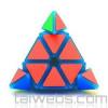 Merging Pyramix