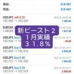 新FXツール収支報告2021/01/31