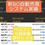 新BOキャッシュリッチ2&新FX収支報告2021/02/08
