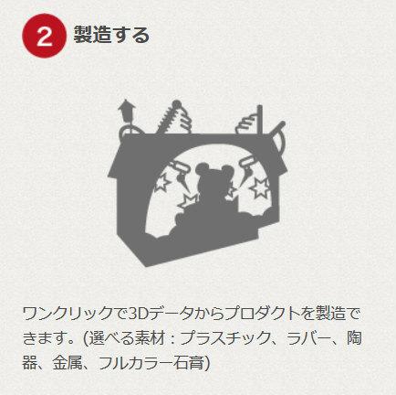 rinkak 使い方 (2)
