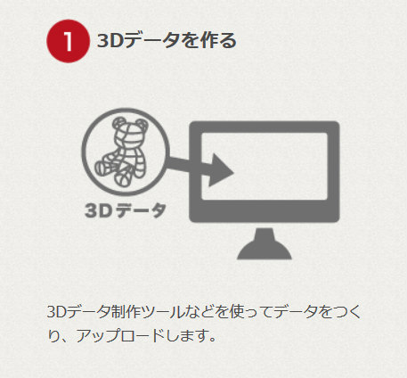 rinkak 使い方 (1)