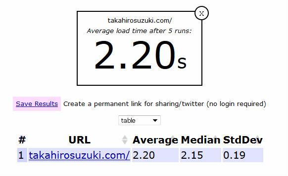 WordPress専用のレンタルサーバーwpXとミニバードの速度を比較し、引っ越しするか悩む (3)