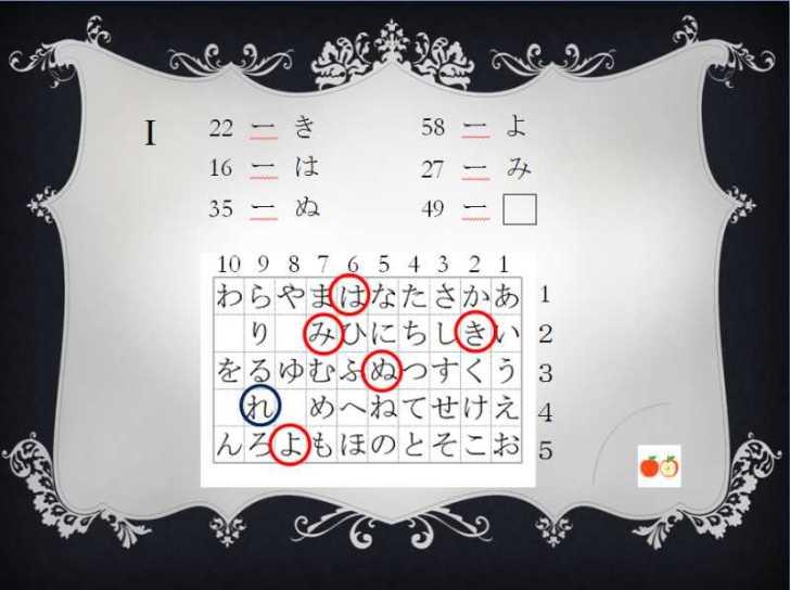 リアル脱出ゲームで僕が作ったオリジナル問題の解答編!と貸切誕生日パーティーの写真 (9)