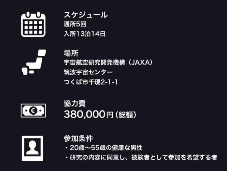 やりたすぎる!宇宙船模した閉鎖環境で2週間生活する治験ボランティアは報酬が38万円【JAXAが一般公募】 (3)