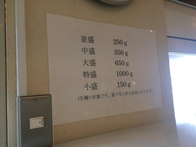 伝説のつけ麺べんてんの弟子の店「自家製中華そば としおか@早稲田」に行ってきたよ! (5)