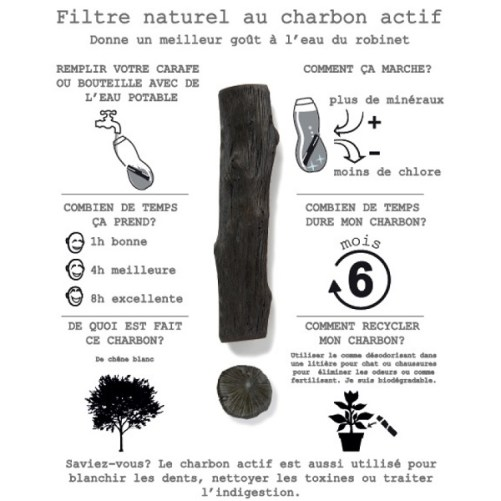 black+blum charcoal filter