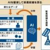 【記事】創薬AIで50社連合 武田やNEC