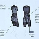 【記事】下着感覚で装着!米国発「ロボットスーツ」 Siriやルンバを生んだ米軍の研究から誕生