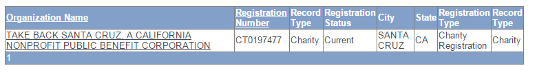 State of California Registry of Charitable Trusts