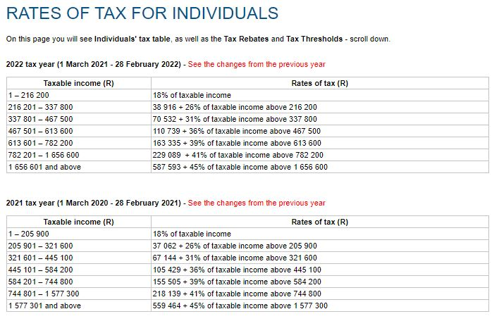 Tax brackets for individual tax payers