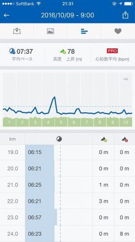 フルマラソンラップ