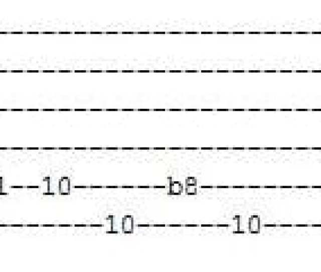 Sunshine Of Your Love Guitar Tab