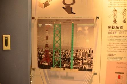明石海峡大橋 橋の科学館