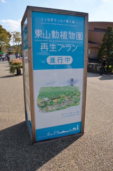 東山動植物園 再生プラン