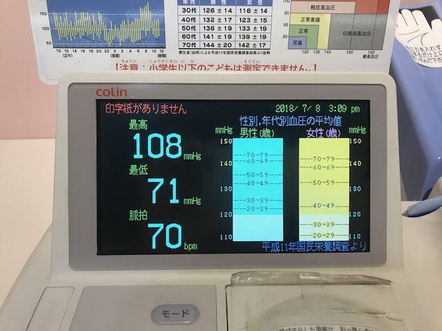 内藤記念くすり博物館 低血圧